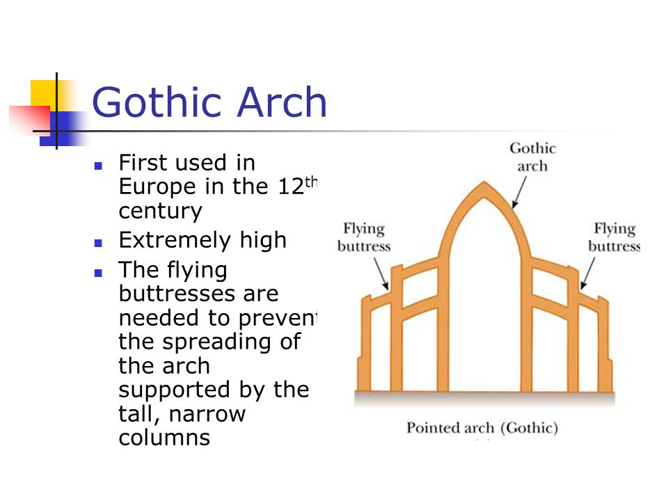 Gothic Arch First used in Europe in the 12th century Extremely high
