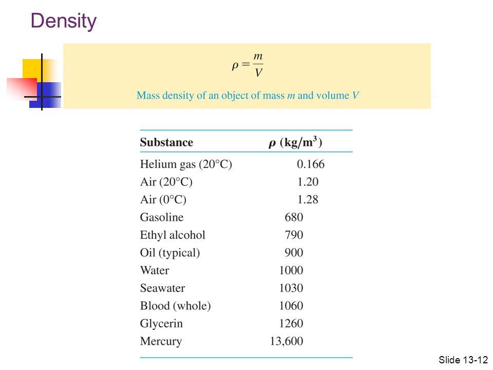 Density Slide 13-12