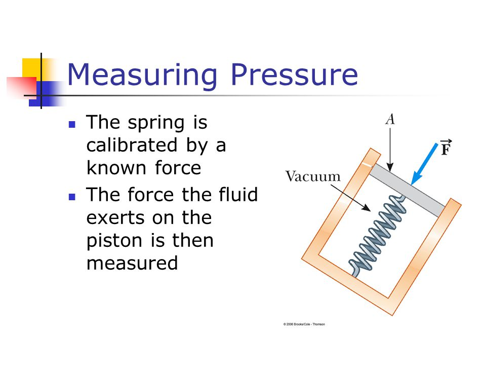 Measuring Pressure The spring is calibrated by a known force