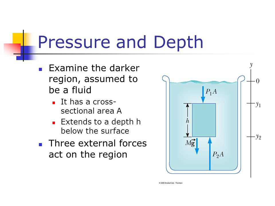 Pressure and Depth Examine the darker region, assumed to be a fluid