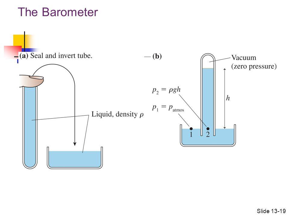 The Barometer Slide 13-19