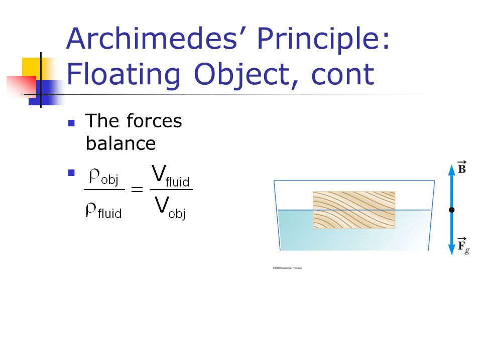 Archimedes' Principle: Floating Object, cont