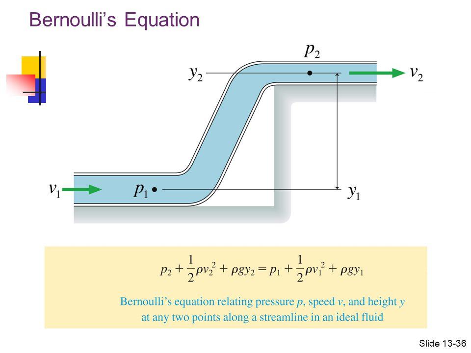 Bernoulli's Equation Slide 13-36