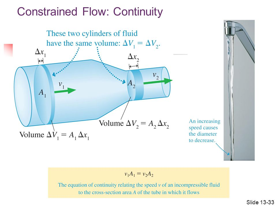 Constrained Flow: Continuity