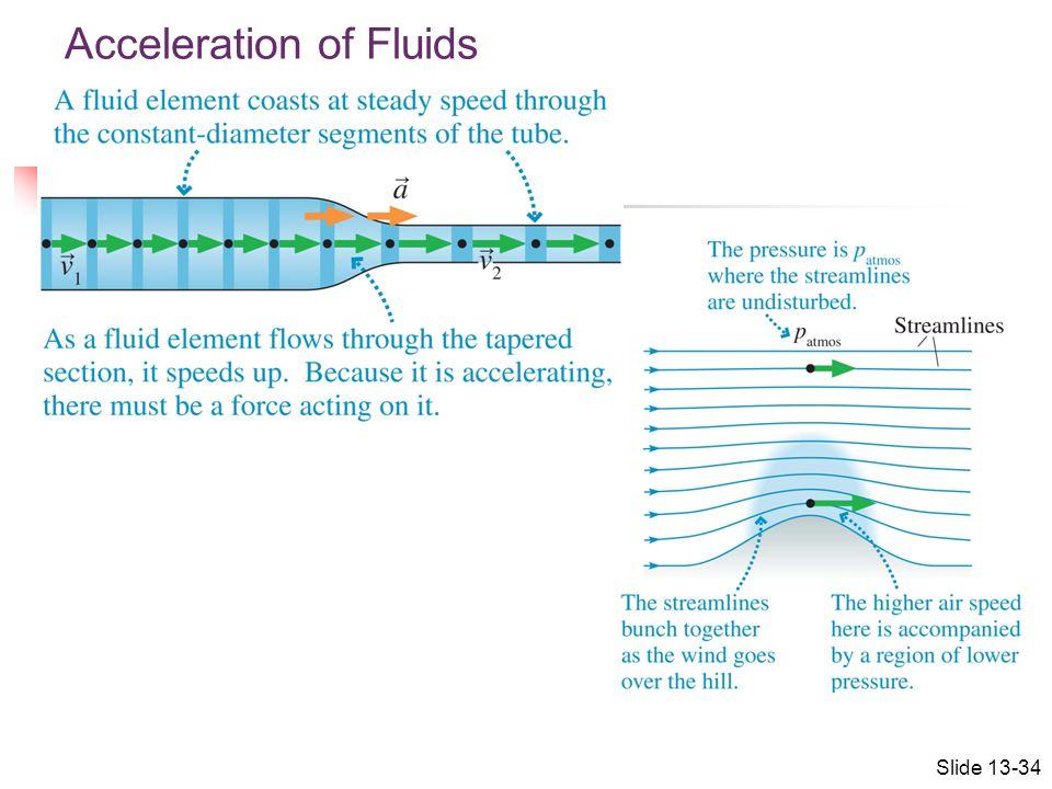 Acceleration of Fluids