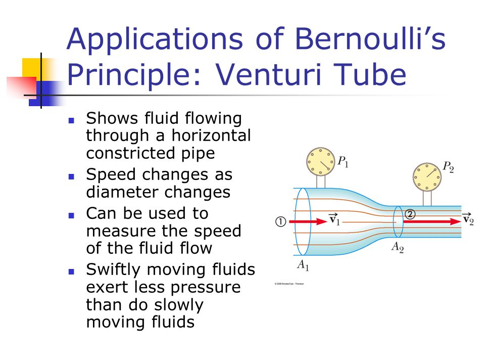 Applications of Bernoulli's Principle: Venturi Tube