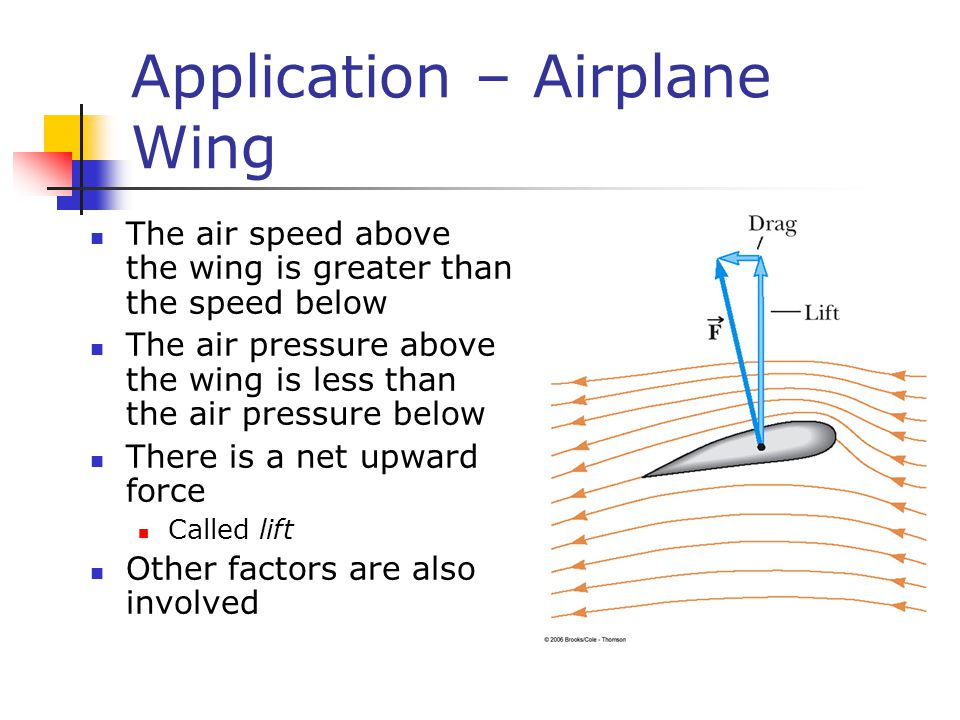 Application – Airplane Wing