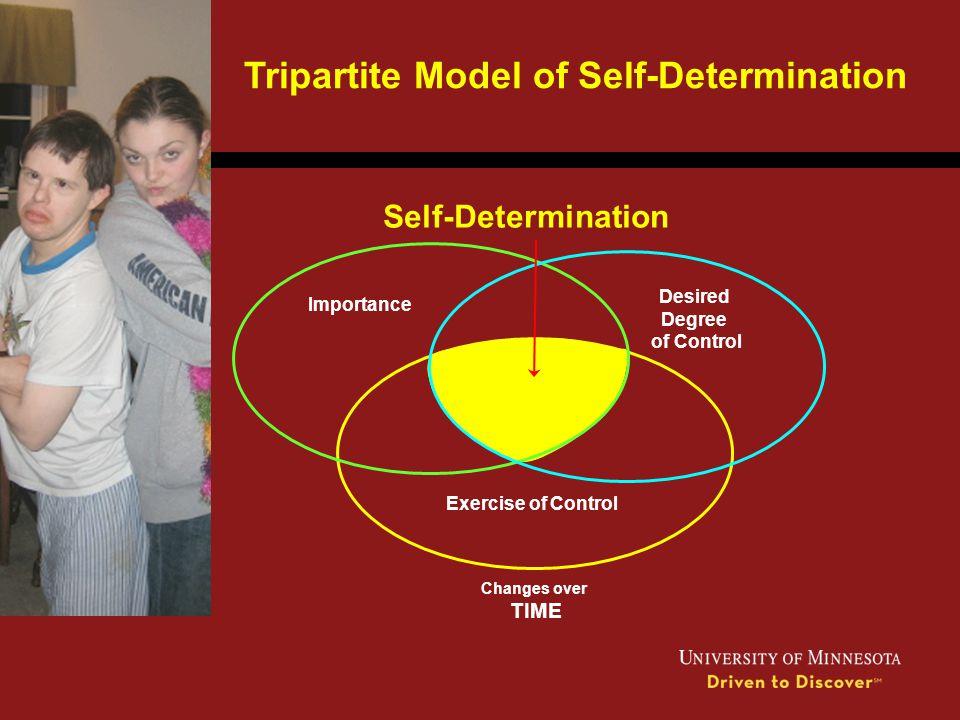 Tripartite Model of Self-Determination