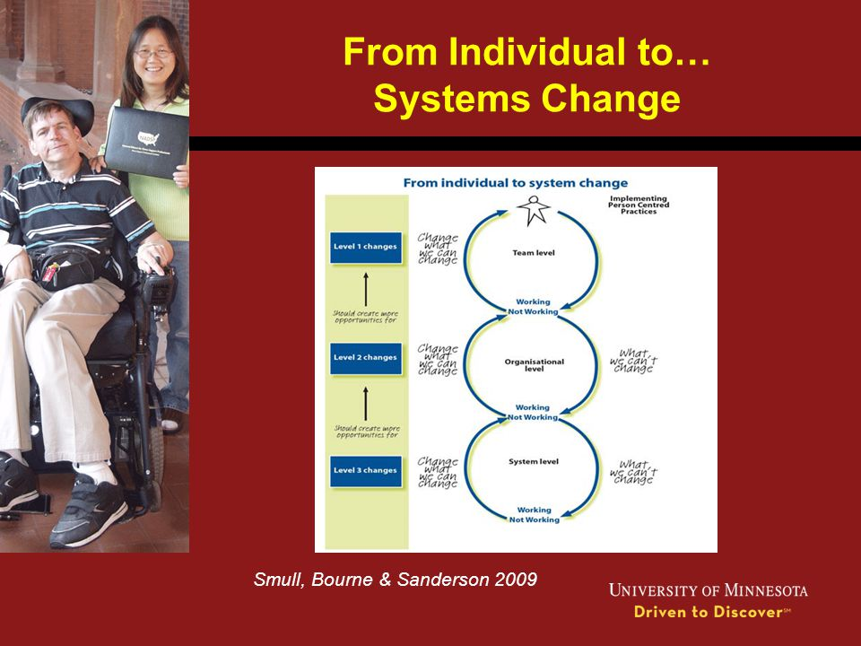 From Individual to… Systems Change