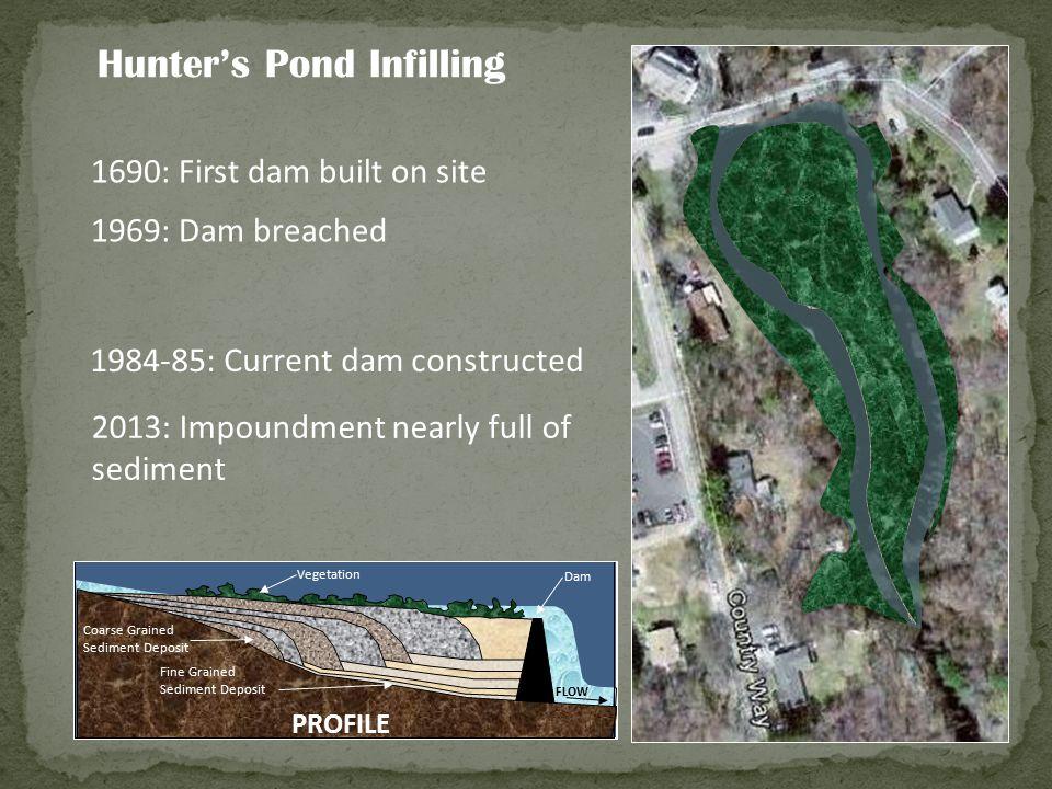 Hunter's Pond Infilling