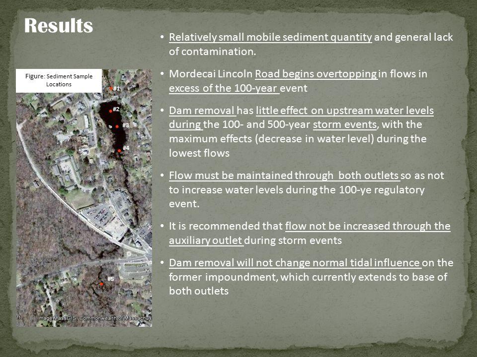 Figure: Sediment Sample Locations