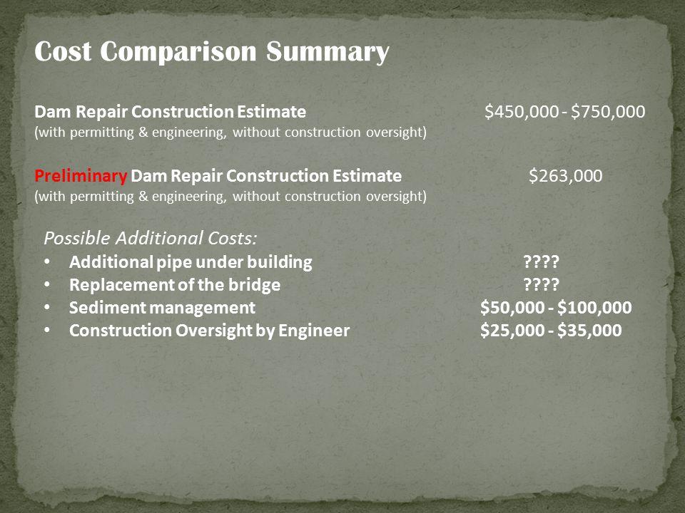 Cost Comparison Summary