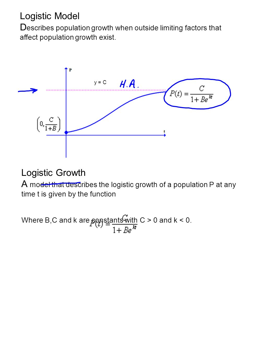 Logistic Model Describes population growth when outside limiting factors that affect population growth exist.