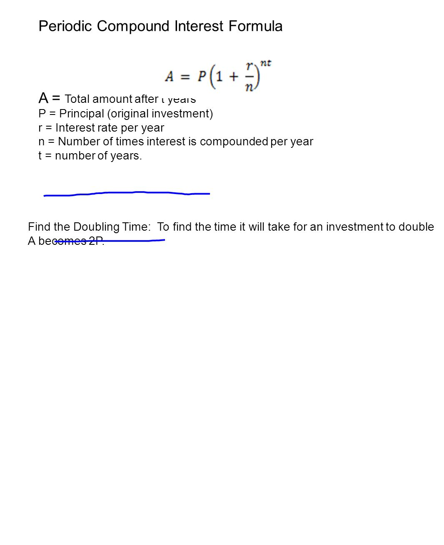 Periodic Compound Interest Formula