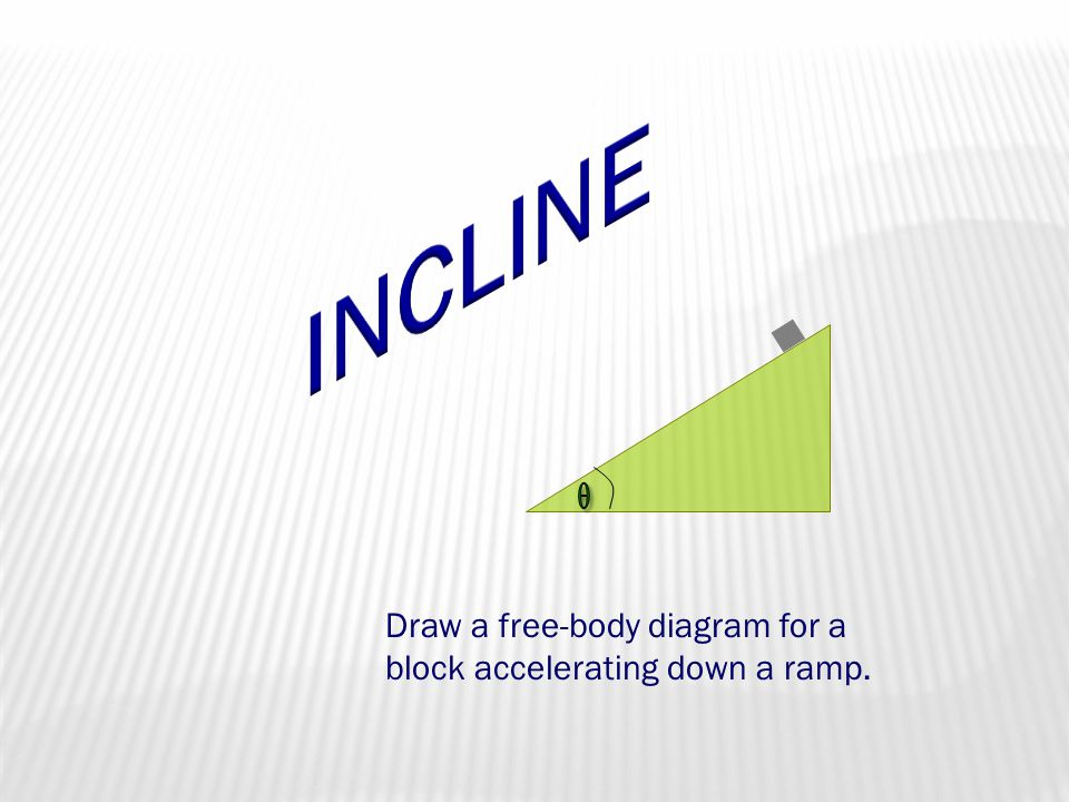 INCLINE Draw a free-body diagram for a block accelerating down a ramp.