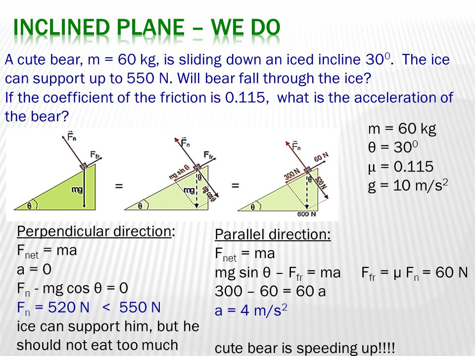 Inclined Plane – We do A cute bear, m = 60 kg, is sliding down an iced incline 300. The ice can support up to 550 N. Will bear fall through the ice