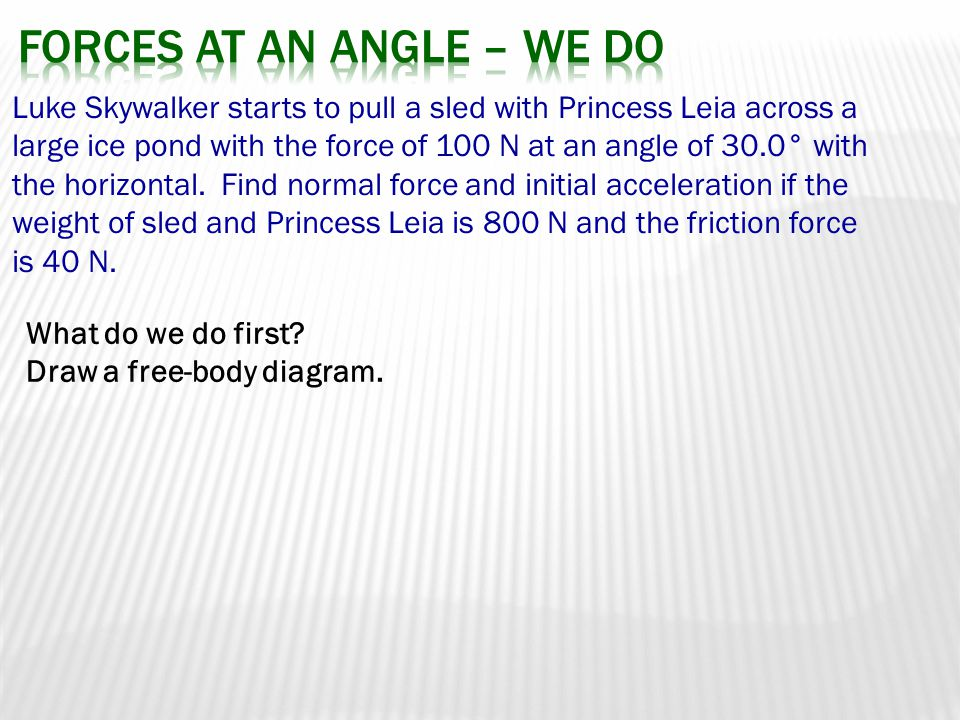 Forces at an angle – We Do