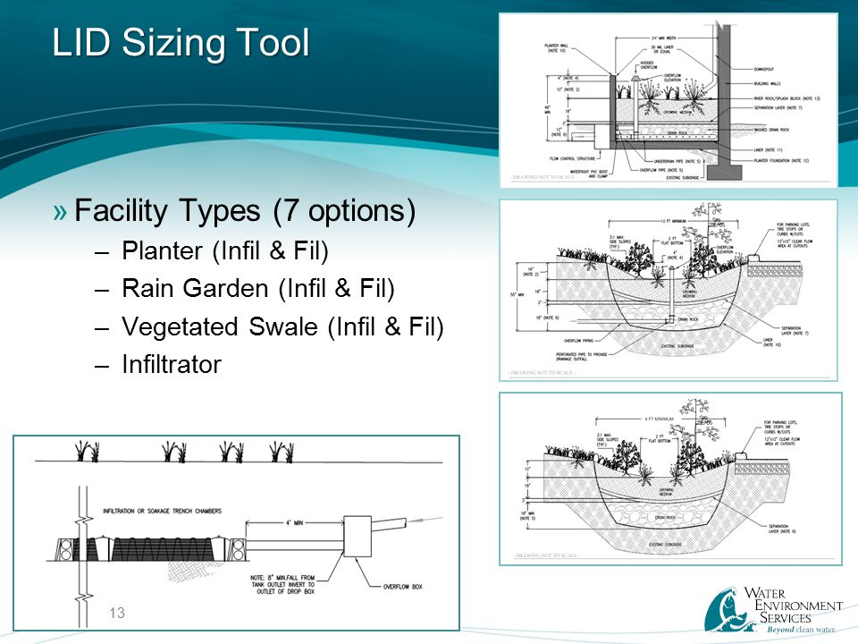 LID Sizing Tool Facility Types (7 options) Planter (Infil & Fil)