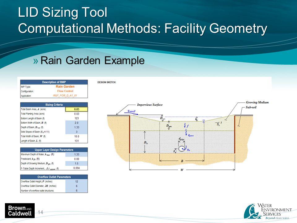 LID Sizing Tool Computational Methods: Facility Geometry