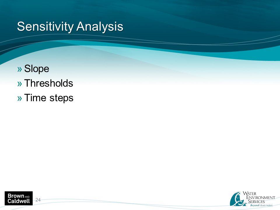 Sensitivity Analysis Slope Thresholds Time steps