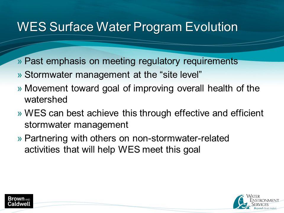 WES Surface Water Program Evolution