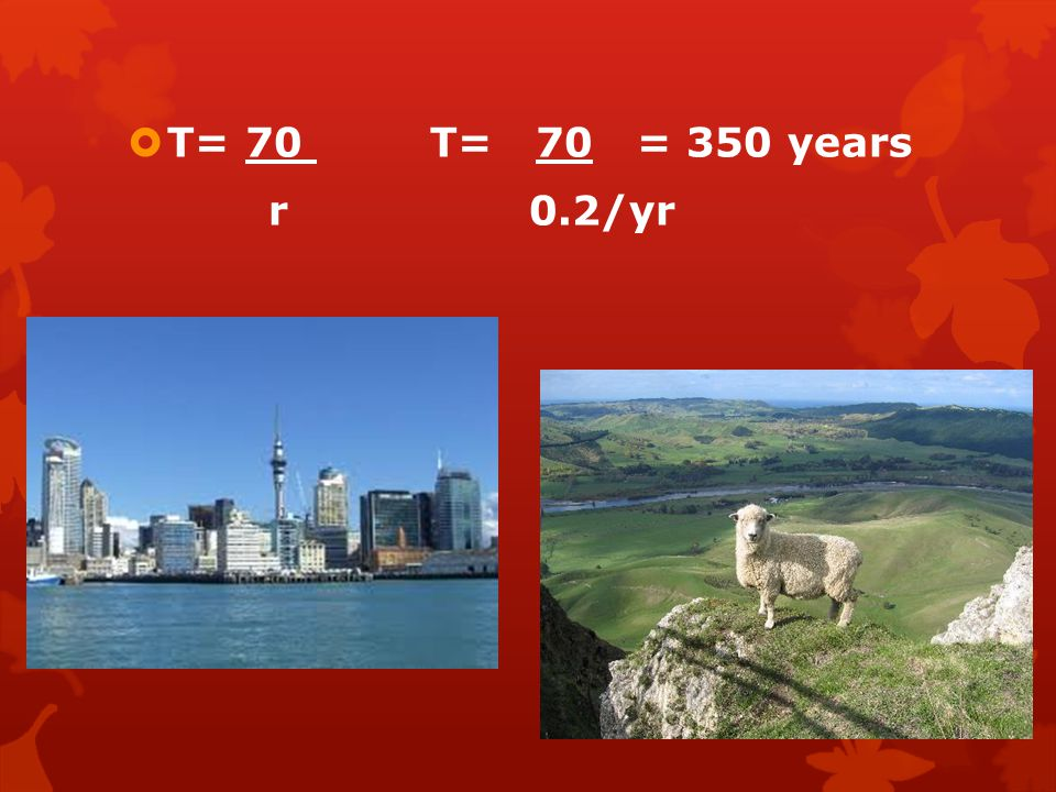 T= 70 T= 70 = 350 years r 0.2/yr