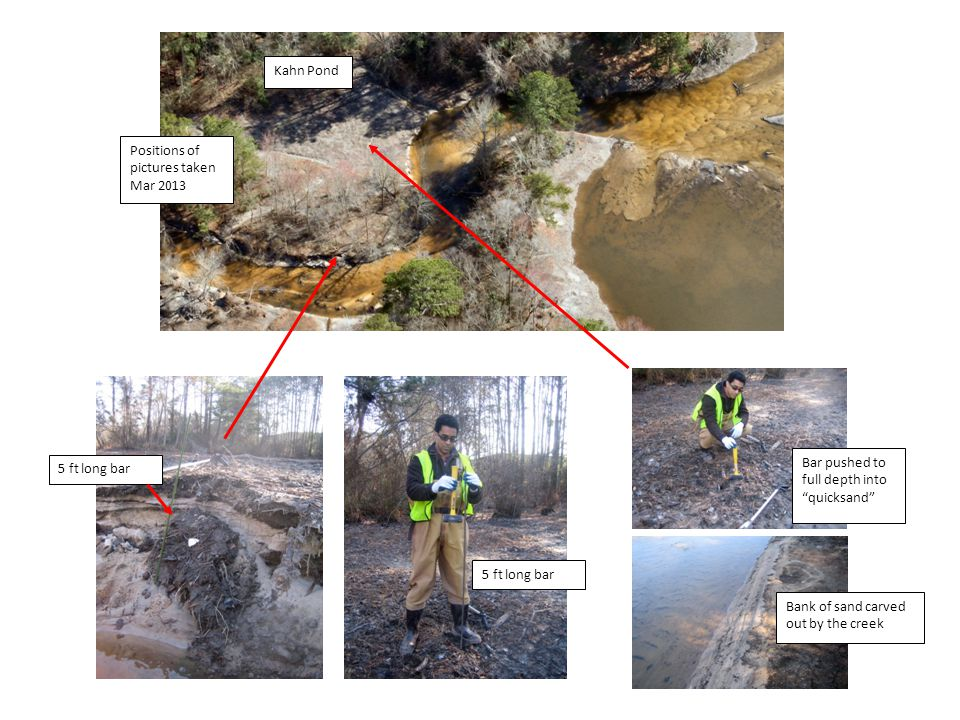 Kahn Pond Positions of pictures taken Mar 2013. Bar pushed to full depth into quicksand 5 ft long bar.