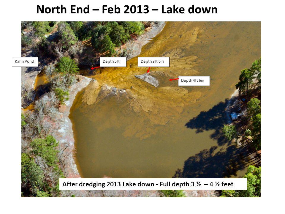 North End – Feb 2013 – Lake down