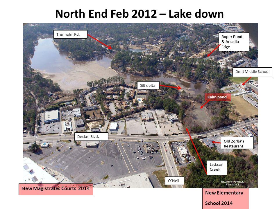 North End Feb 2012 – Lake down