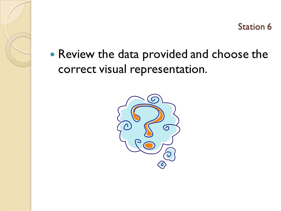 Review the data provided and choose the correct visual representation.