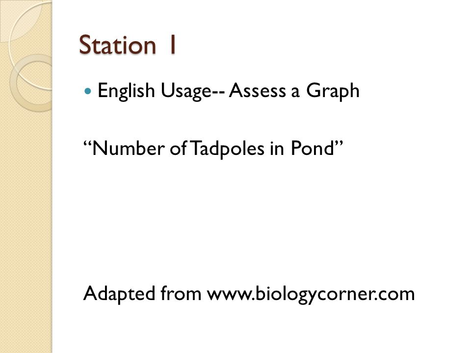 Station 1 English Usage-- Assess a Graph Number of Tadpoles in Pond