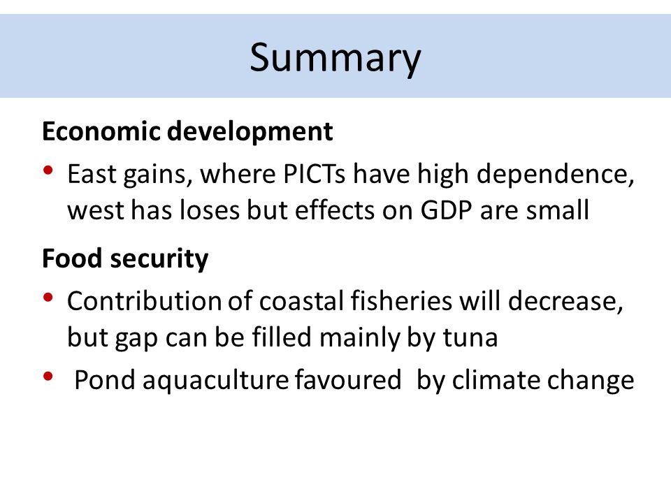 Summary Economic development