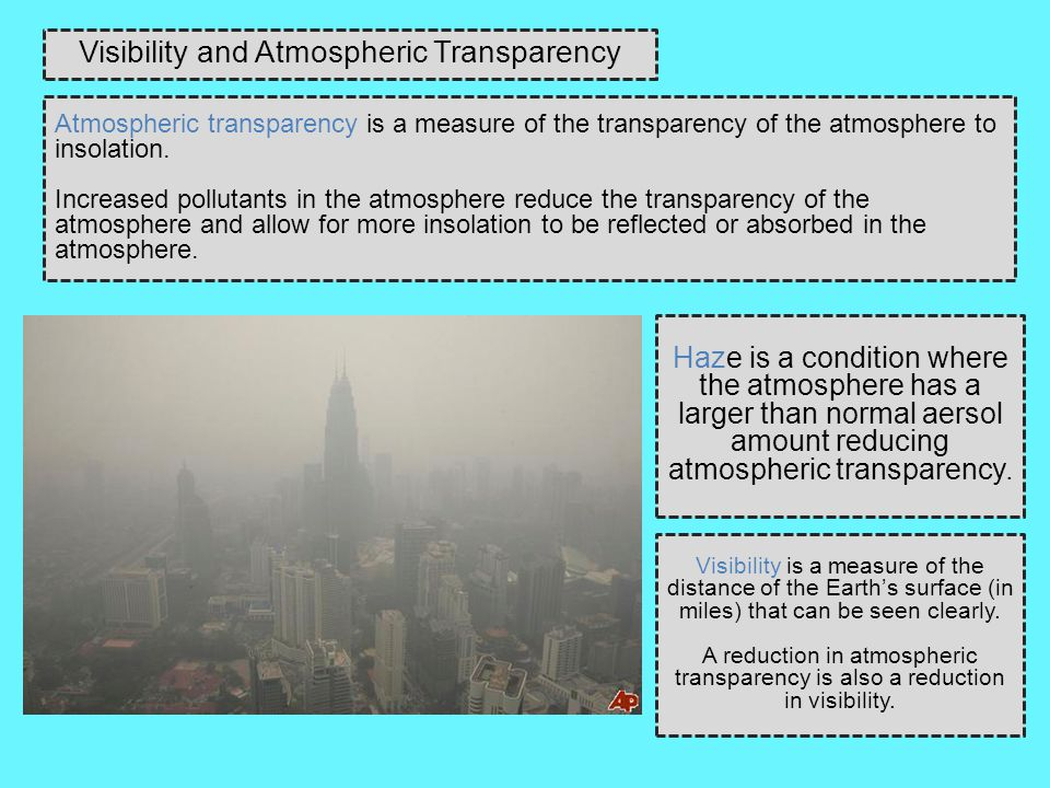 Visibility and Atmospheric Transparency