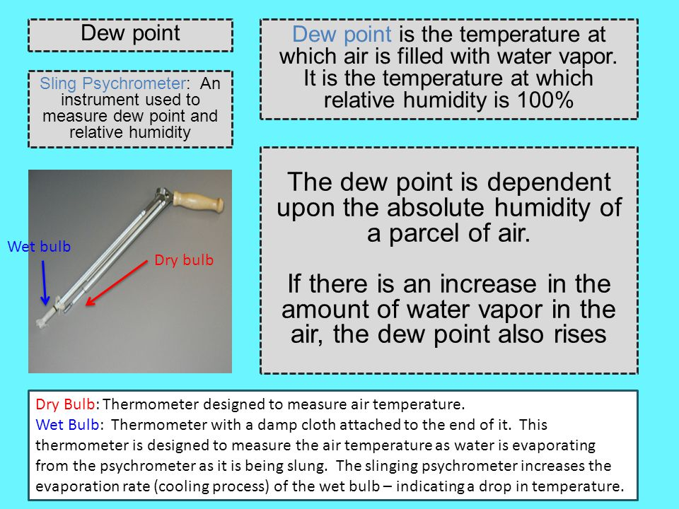 Dew point Dew point is the temperature at which air is filled with water vapor. It is the temperature at which relative humidity is 100%