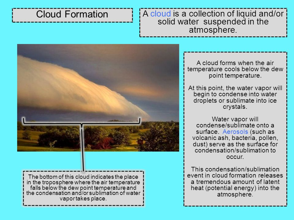 Cloud Formation A cloud is a collection of liquid and/or solid water suspended in the atmosphere.