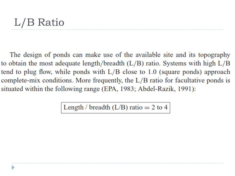 L/B Ratio