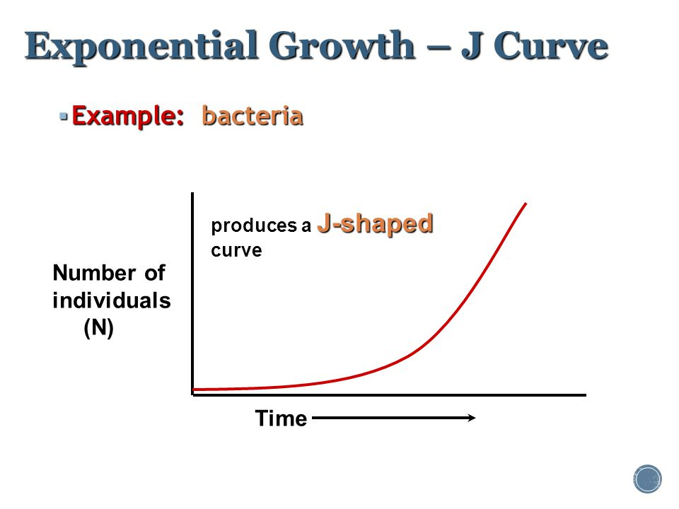 Exponential Growth – J Curve
