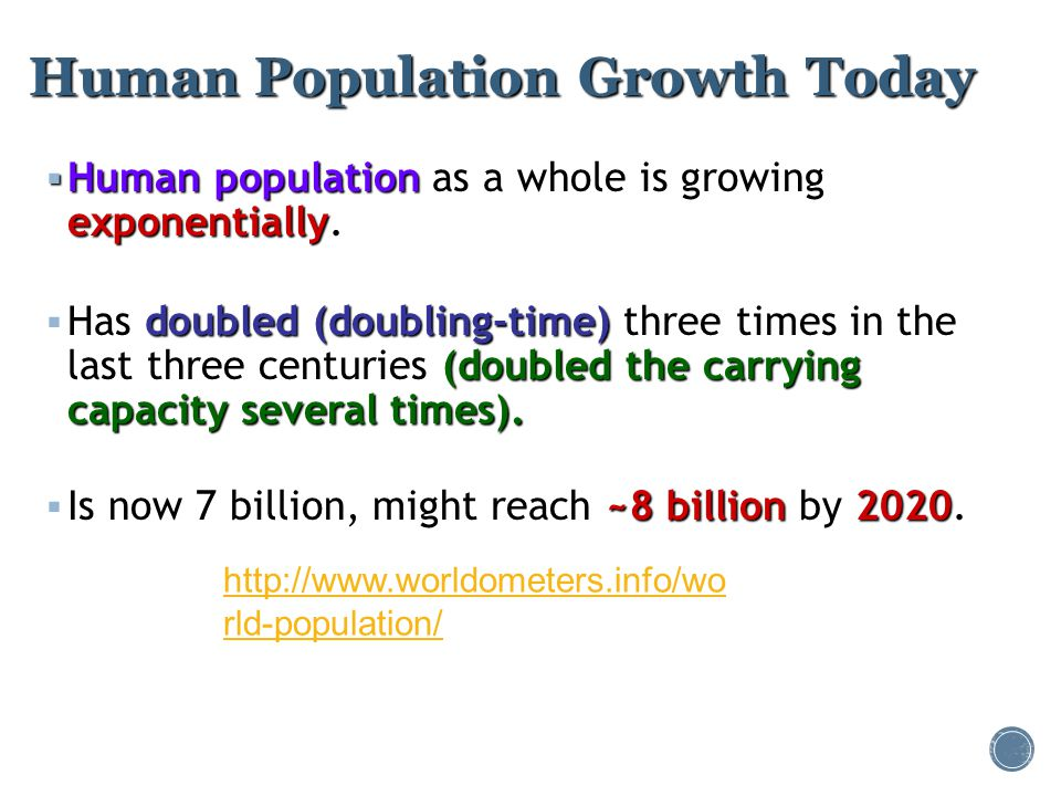 Human Population Growth Today
