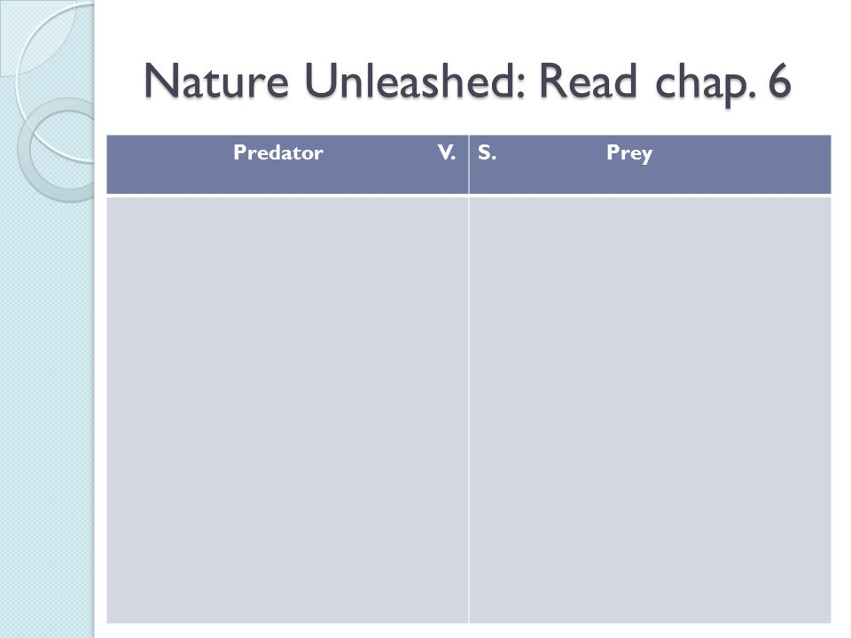 Nature Unleashed: Read chap. 6
