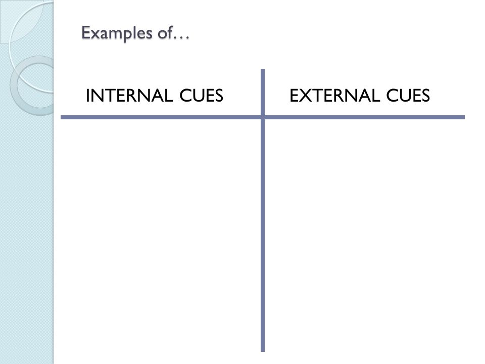 Examples of… INTERNAL CUES EXTERNAL CUES