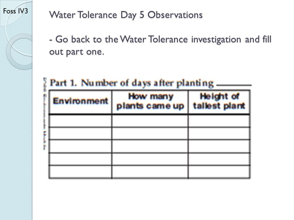 Foss IV3 Water Tolerance Day 5 Observations - Go back to the Water Tolerance investigation and fill out part one.