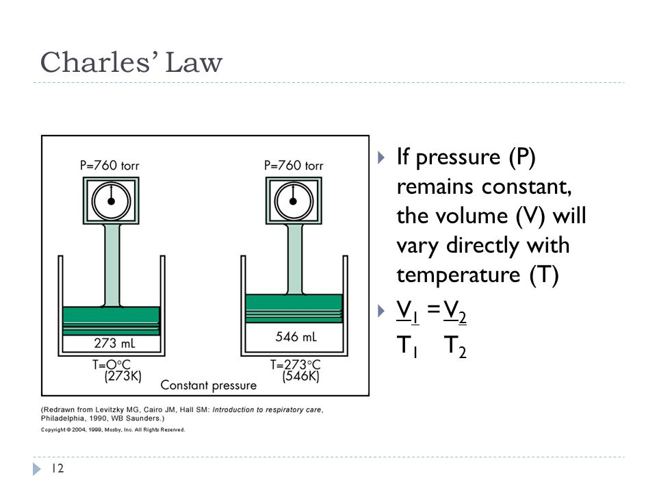 Charles' Law If pressure (P) remains constant, the volume (V) will vary directly with temperature (T)