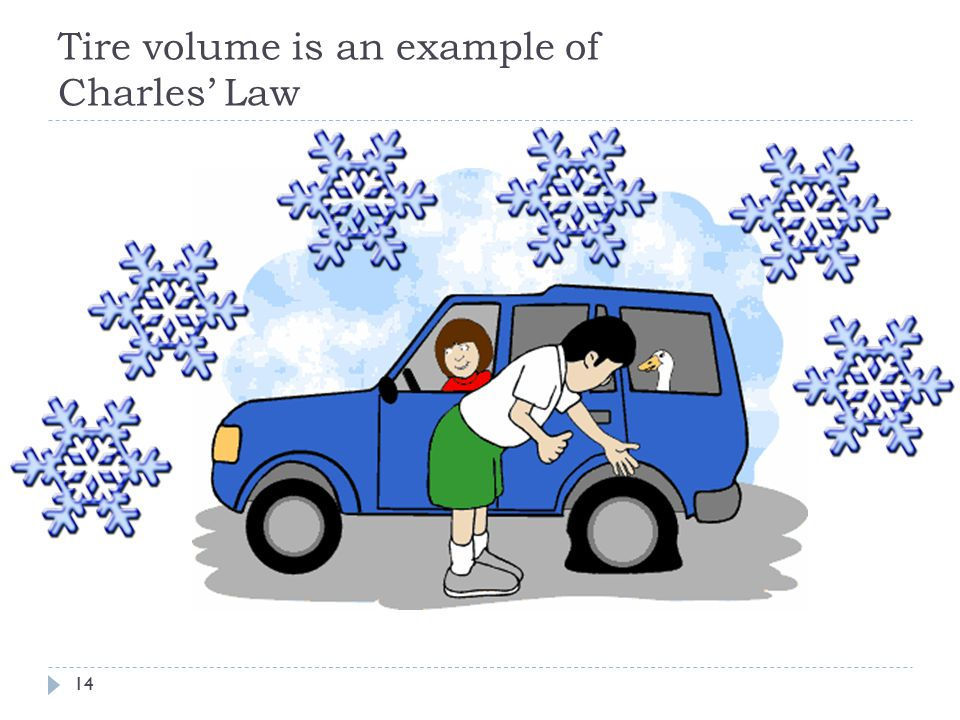 Tire volume is an example of Charles' Law