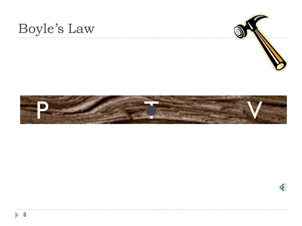 Boyle's Law P T V
