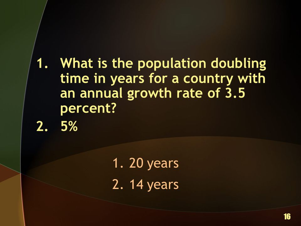What is the population doubling time in years for a country with an annual growth rate of 3.5 percent