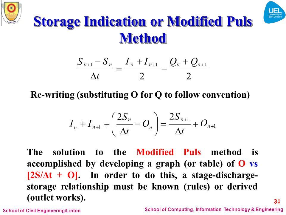 S n1  S n I n  I n1 Qn  Qn1 Storage Indication or Modified