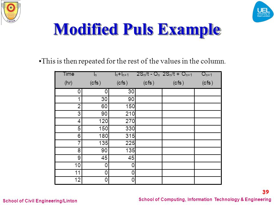 Modified Puls Example 39 •This is then repeated for the rest of