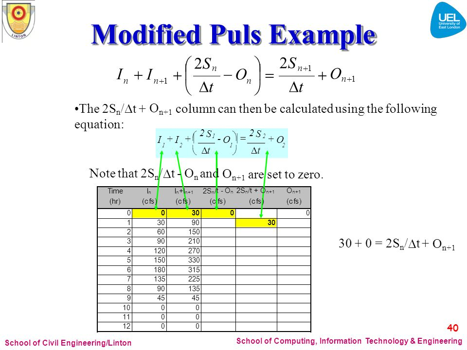 Modified Puls Example 2S n 2S n1     On1 •The 2Sn/t + On+1