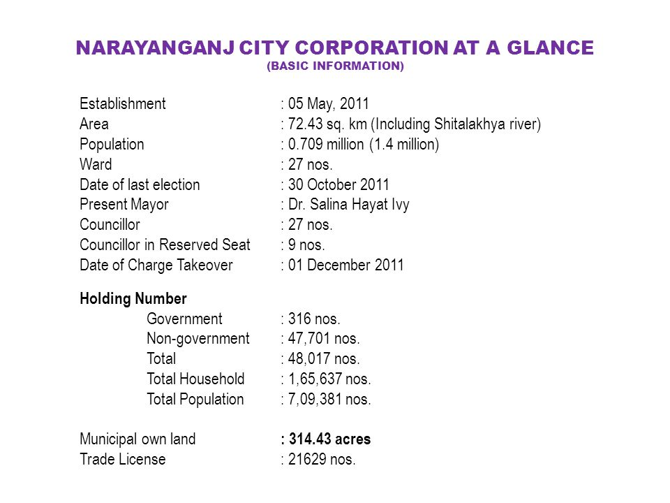 NARAYANGANJ CITY CORPORATION AT A GLANCE