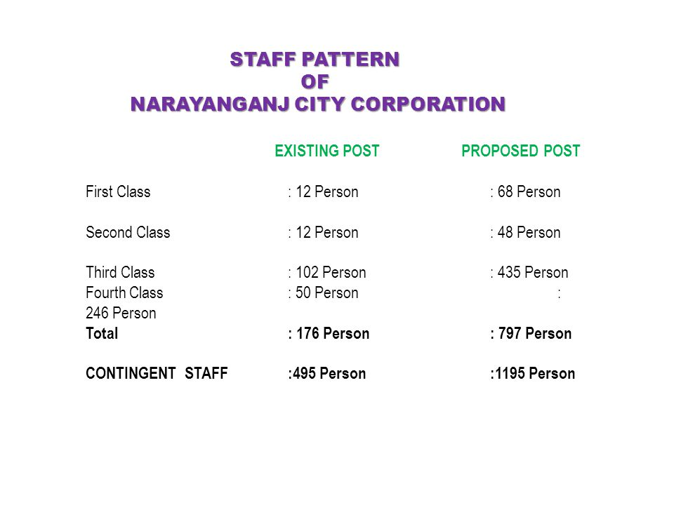 NARAYANGANJ CITY CORPORATION